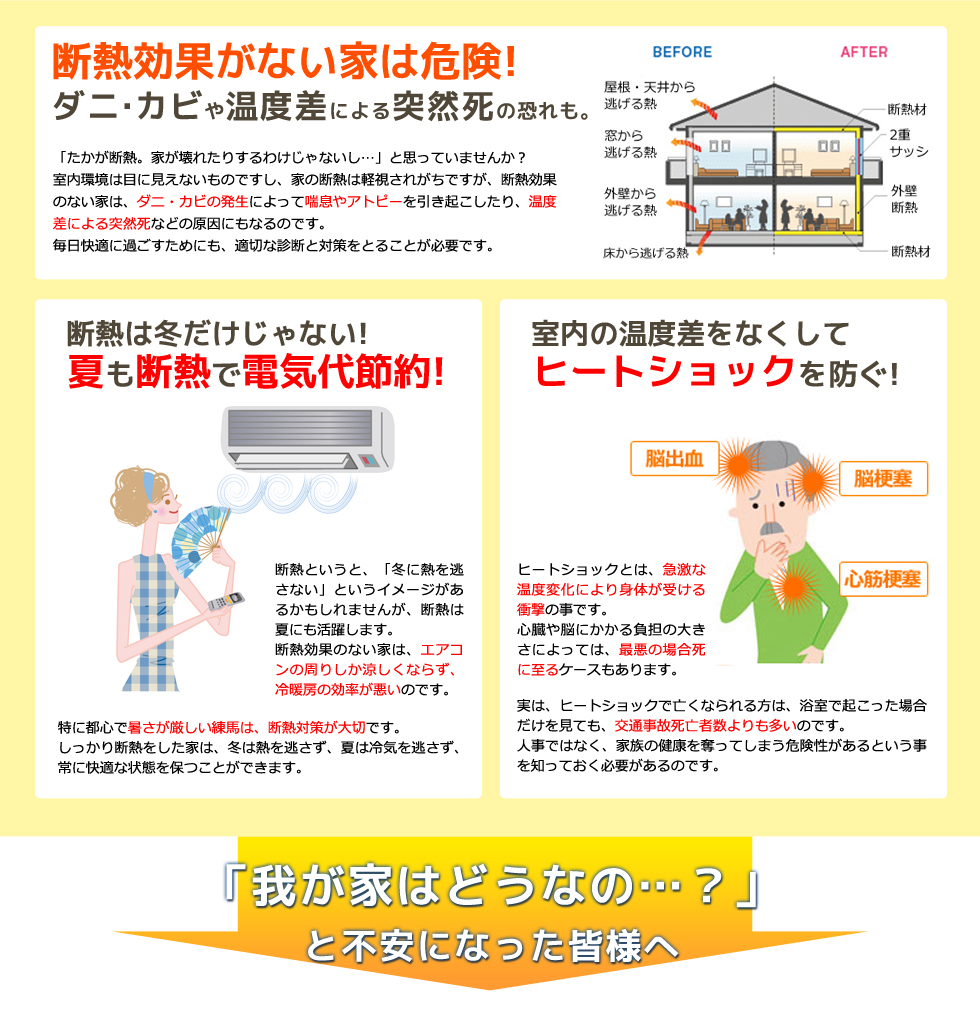 断熱効果がない家は危険!ダニ・カビや温度差による突然死の恐れも。断熱は冬だけはない!熱も断熱で電気代節約!室内の温度差をなくしてヒートショックを防ぐ!